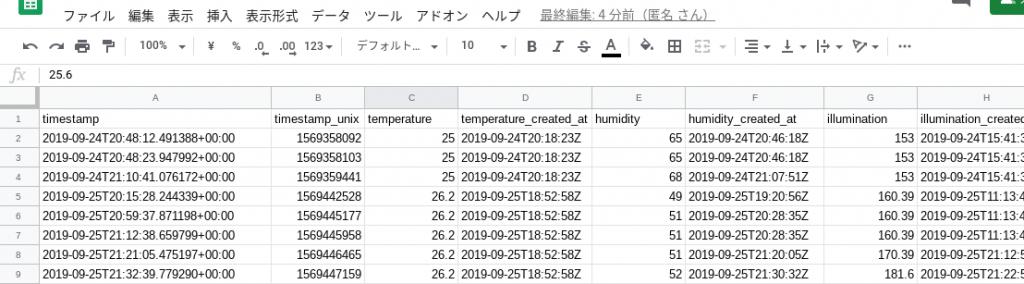 Nature Remo センサーデータ スプレッドシードに書き込み